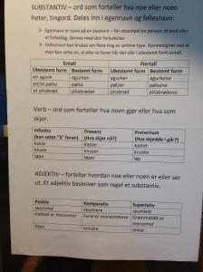 Dette er ein liten del av bokmålet.